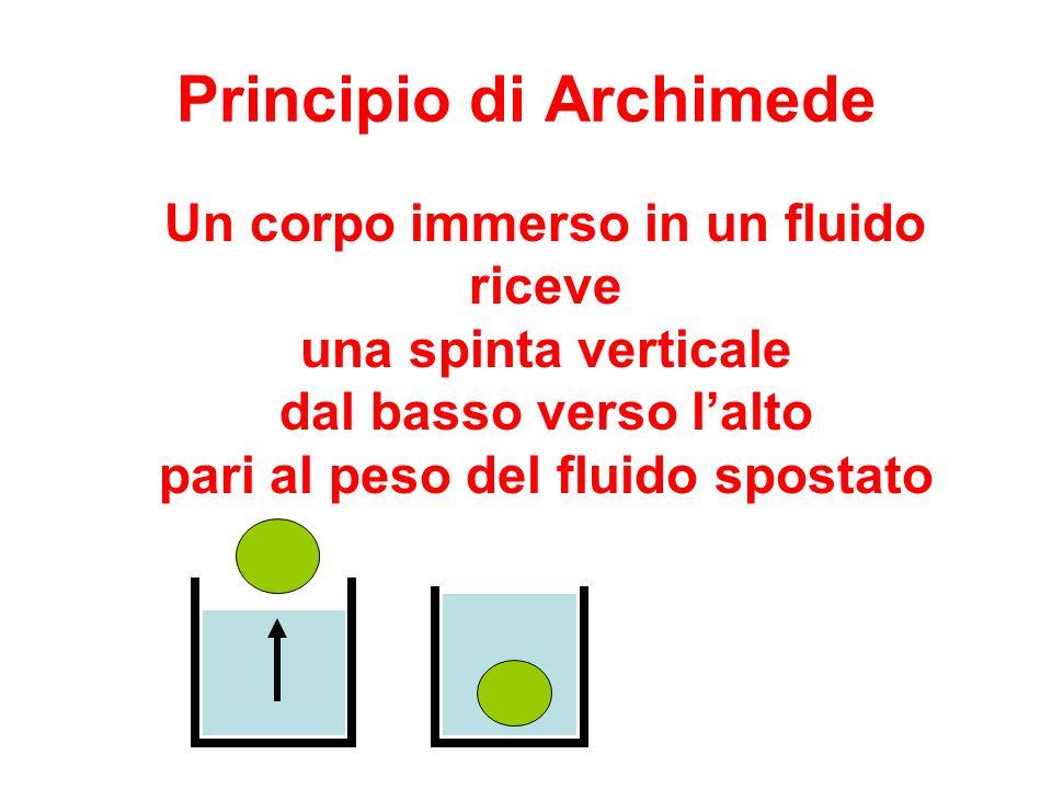 Principio di Archimede Un corpo immerso in un fluido riceve una spinta verticale dal basso verso lalto pari al peso del fluido spostato