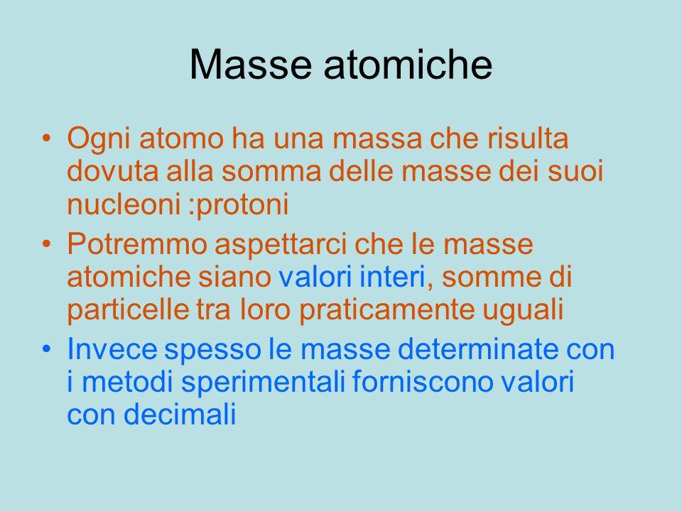 Masse atomiche Ogni atomo ha una massa che risulta dovuta alla somma delle masse dei suoi nucleoni :protoni Potremmo aspettarci che le masse atomiche