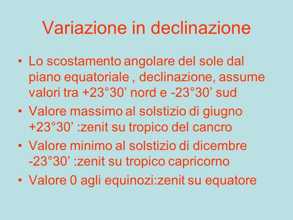 Variazione in declinazione Lo scostamento angolare del sole dal piano equatoriale, declinazione, assume valori tra +23°30 nord e -23°30 sud Valore mas