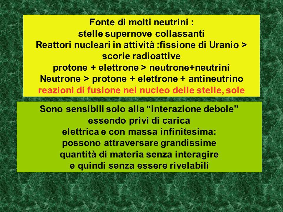 Fonte di molti neutrini : stelle supernove collassanti Reattori nucleari in attività :fissione di Uranio > scorie radioattive protone + elettrone > ne