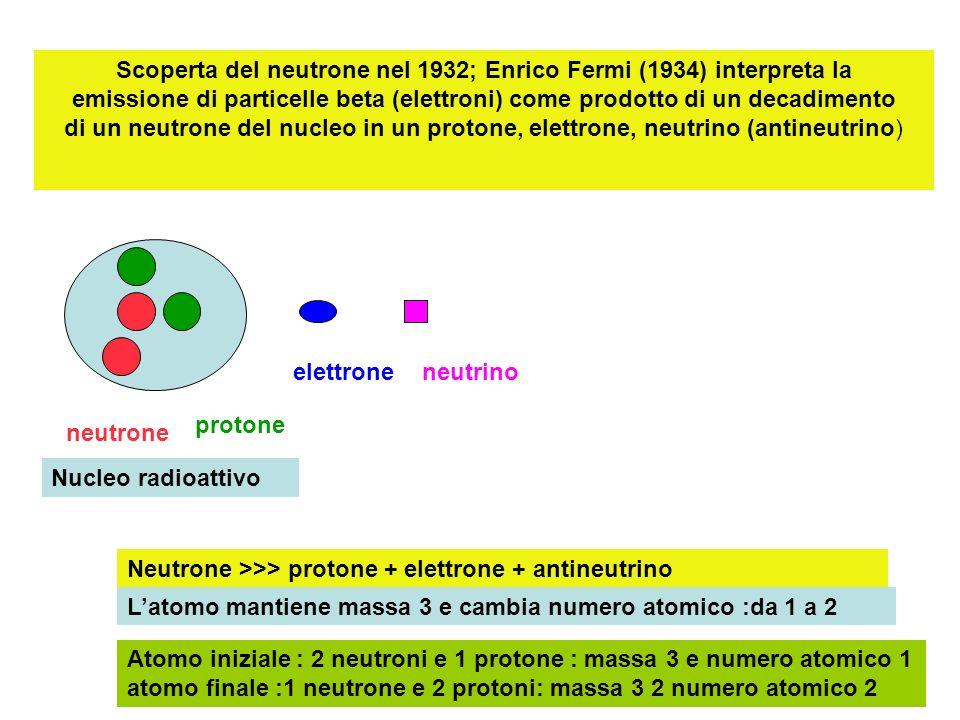 Rivelatore di neutrini elettronici 9030 tauonicimuonici Elettronici prevedibili Elettronici rivelati Neutrini elettronici rilevati, circa 1/3 di quelli prevedibili: diversa la reazione di produzione nel sole :fusione di idrogeno in elio con creazione di energia e neutrini.
