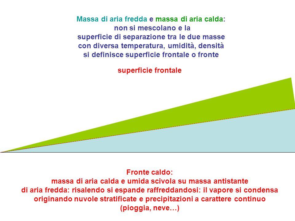 Massa di aria fredda e massa di aria calda: non si mescolano e la superficie di separazione tra le due masse con diversa temperatura, umidità, densità
