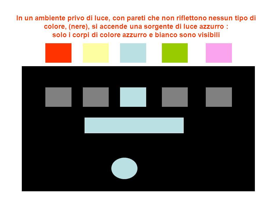 In un ambiente privo di luce, con pareti che non riflettono nessun tipo di colore, (nere), si accende una sorgente di luce viola : solo i corpi di colore viola e bianco sono visibili