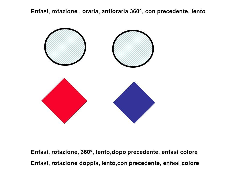 Enfasi, rotazione, oraria, antioraria 360°, con precedente, lento Enfasi, rotazione, 360°, lento,dopo precedente, enfasi colore Enfasi, rotazione dopp