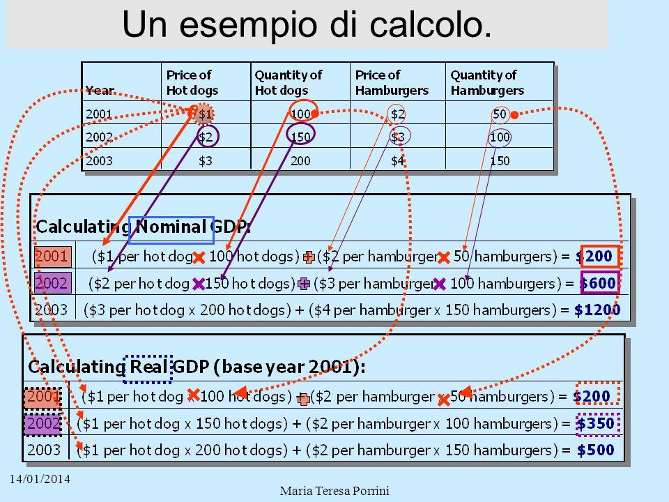 14/01/2014 Maria Teresa Porrini Un esempio di calcolo.
