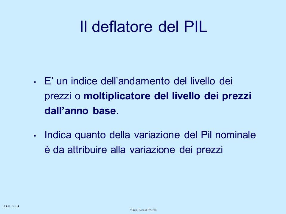 14/01/2014 Maria Teresa Porrini Il deflatore del PIL E un indice dellandamento del livello dei prezzi o moltiplicatore del livello dei prezzi dallanno base.