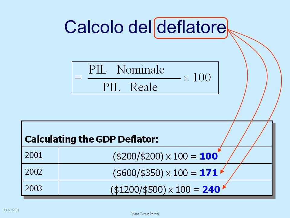 14/01/2014 Maria Teresa Porrini Calcolo del deflatore