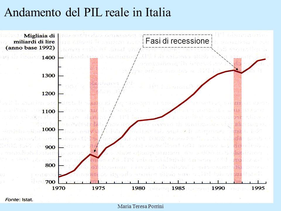 14/01/2014 Maria Teresa Porrini Andamento del PIL reale in Italia Fasi di recessione