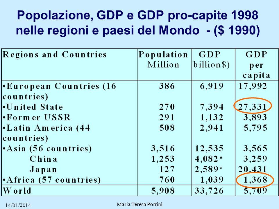 Maria Teresa Porrini Popolazione, GDP e GDP pro-capite 1998 nelle regioni e paesi del Mondo - ($ 1990) 14/01/2014 Maria Teresa Porrini