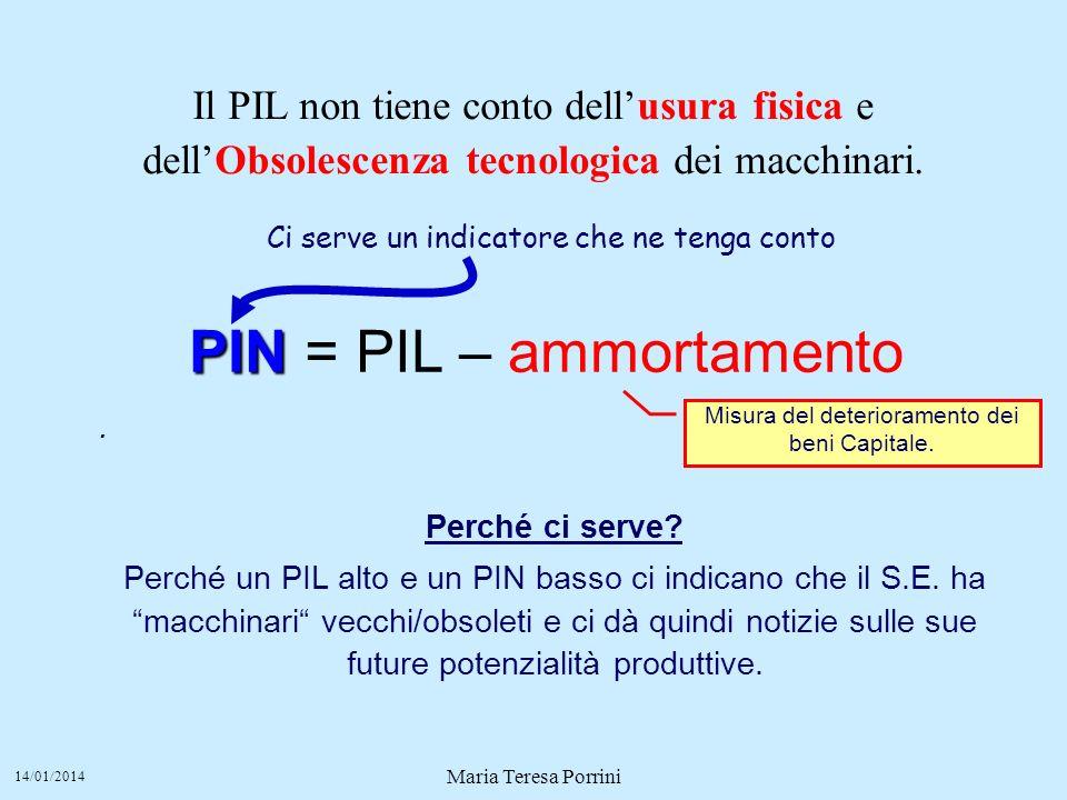 14/01/2014 Maria Teresa Porrini Il PIL non tiene conto dellusura fisica e dellObsolescenza tecnologica dei macchinari..
