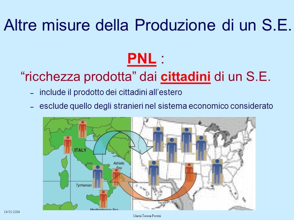 14/01/2014 Maria Teresa Porrini Altre misure della Produzione di un S.E.