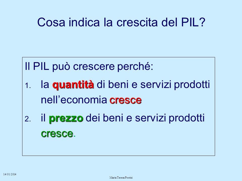 14/01/2014 Maria Teresa Porrini Cosa indica la crescita del PIL.