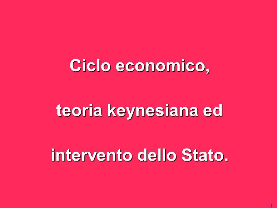 1 Ciclo economico, teoria keynesiana ed intervento dello Stato.