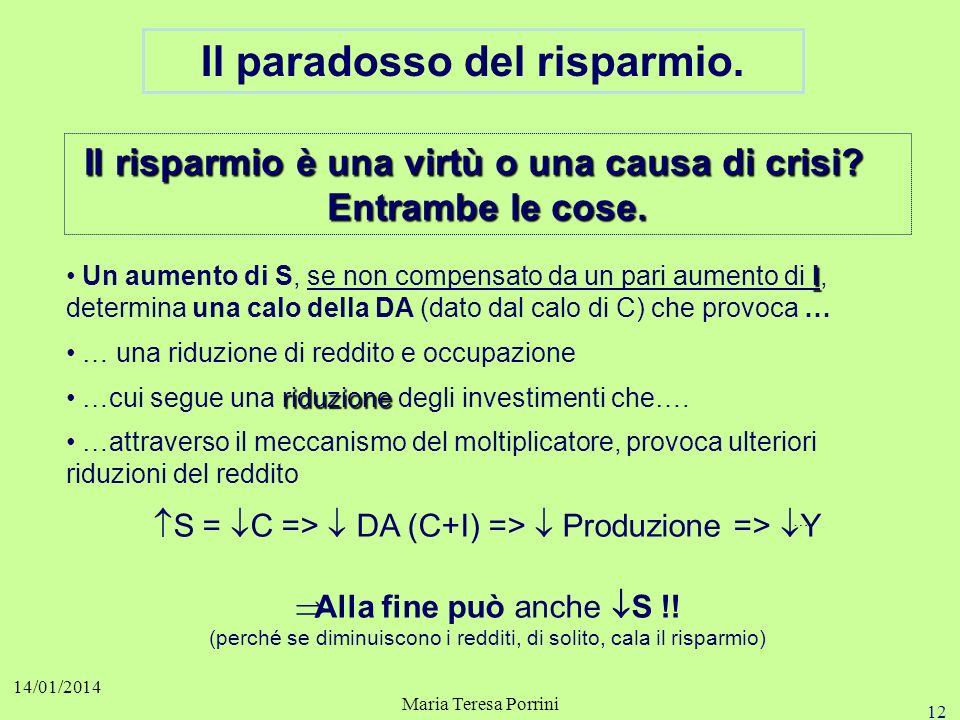 12 14/01/2014 Maria Teresa Porrini Il paradosso del risparmio.