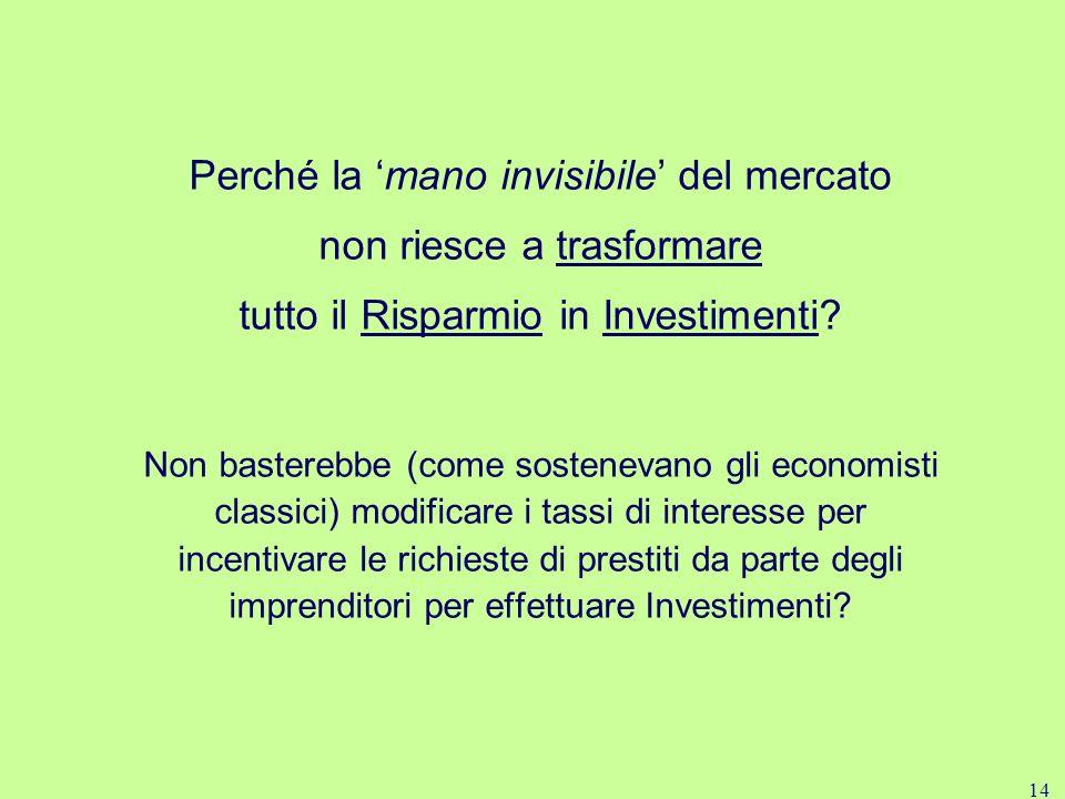 13 14/01/2014 Maria Teresa Porrini Il risparmio nel breve e nel lungo periodo. Laumento del risparmio provoca: C (componente della DA) e quindi nel br