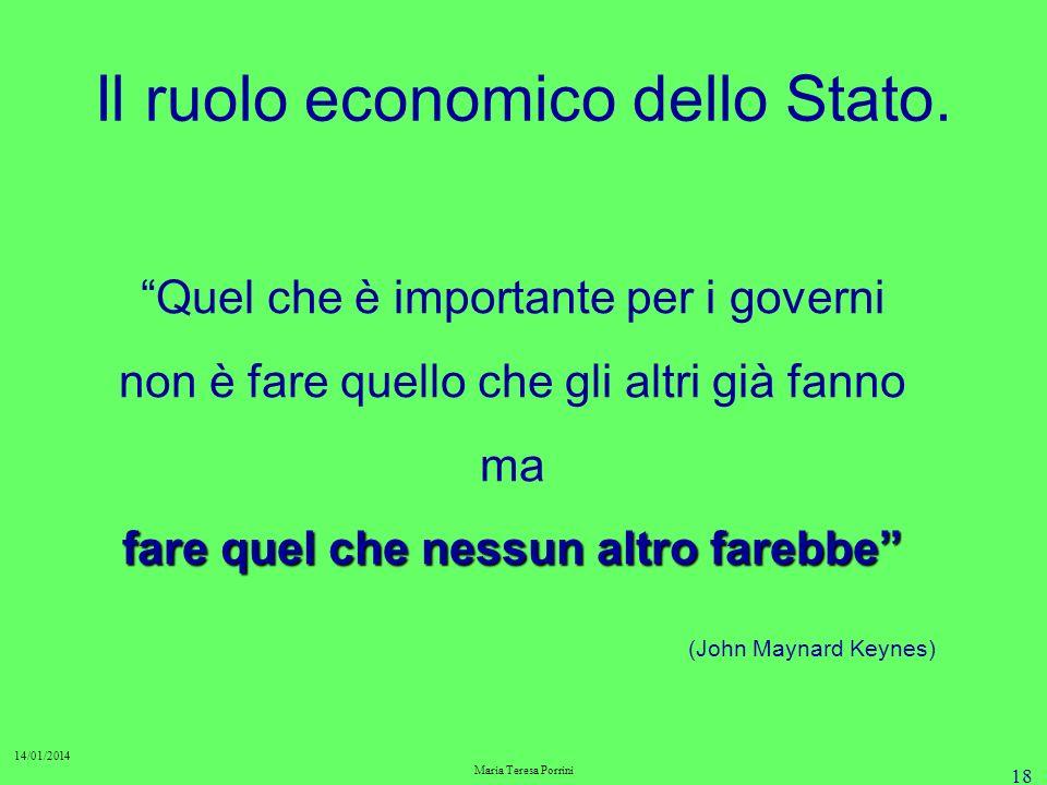 18 14/01/2014 Maria Teresa Porrini Il ruolo economico dello Stato.