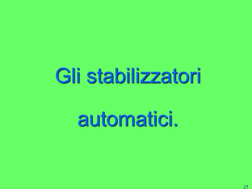 25 Gli stabilizzatori automatici.