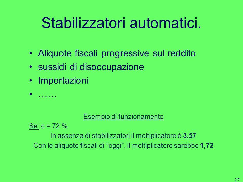 26 Meccanismi che: attutiscono le fluttuazioni della DA/ reddito (perché riducono/aumentano il valore del moltiplicatore) automaticamente. correggono