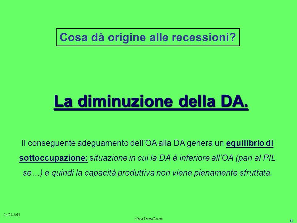 6 14/01/2014 Maria Teresa Porrini La diminuzione della DA.
