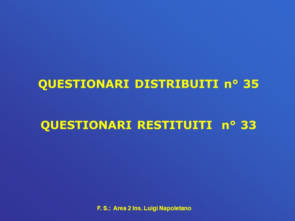 F. S.: Area 2 Ins. Luigi Napoletano QUESTIONARI DISTRIBUITI n° 35 QUESTIONARI RESTITUITI n° 33