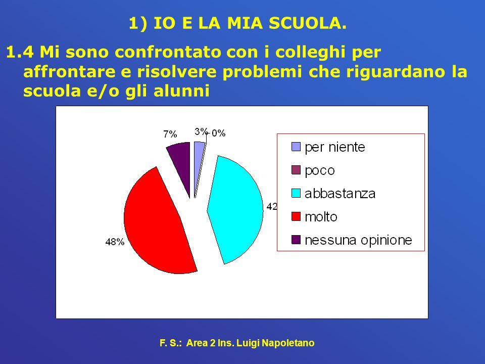 F. S.: Area 2 Ins. Luigi Napoletano 1) IO E LA MIA SCUOLA.