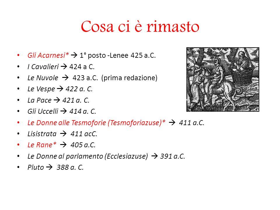 Cosa ci è rimasto Gli Acarnesi* 1° posto -Lenee 425 a.C.
