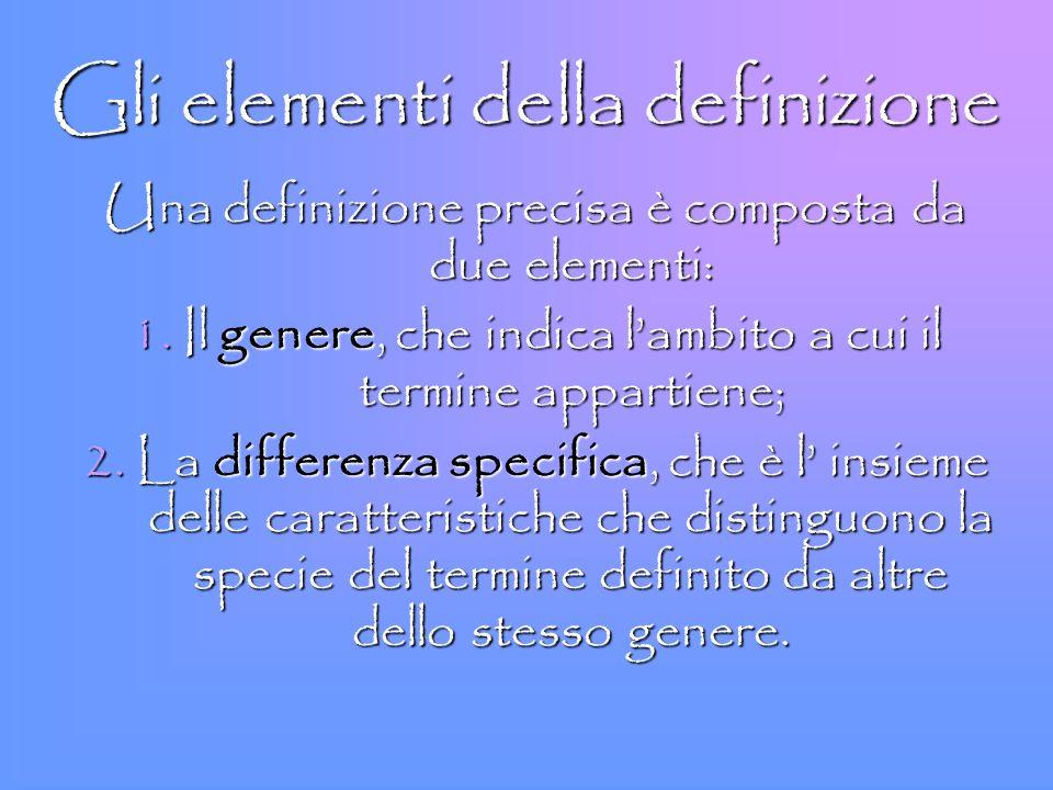 Gli elementi della definizione Una definizione precisa è composta da due elementi: 1. Il genere, che indica lambito a cui il termine appartiene; 2. La