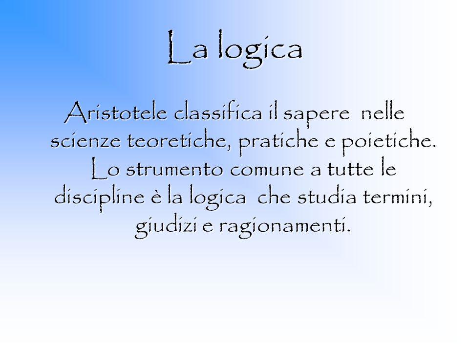 La logica Aristotele classifica il sapere nelle scienze teoretiche, pratiche e poietiche. Lo strumento comune a tutte le discipline è la logica che st