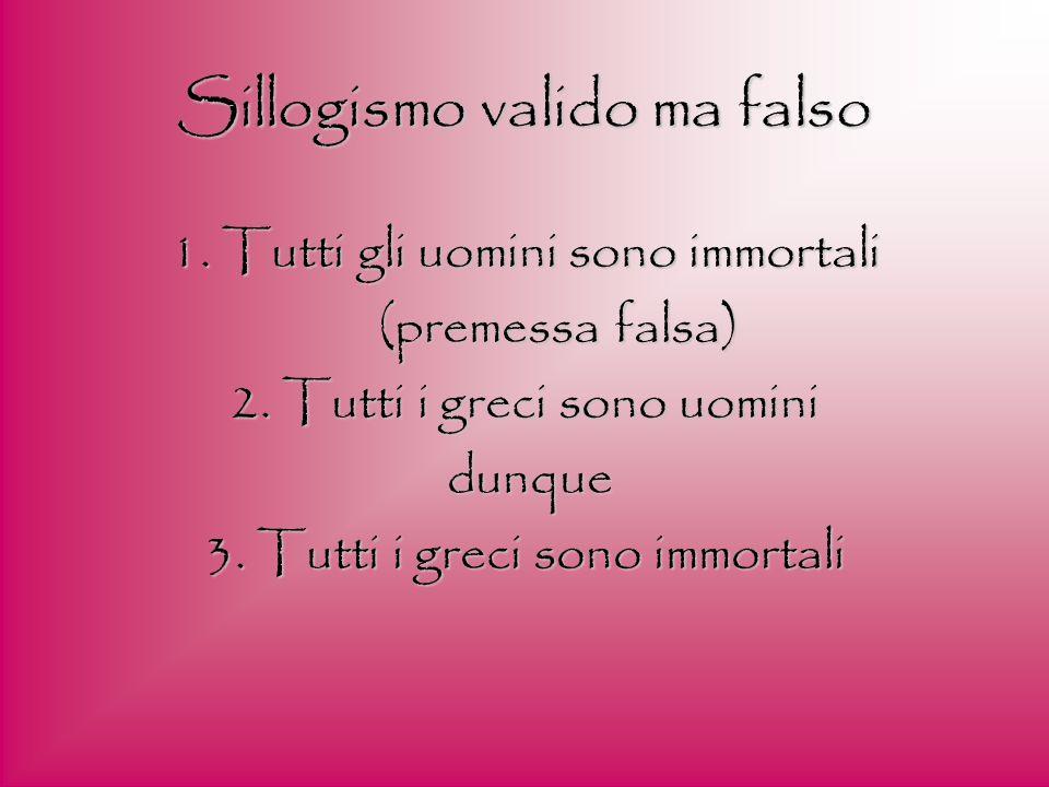Sillogismo valido ma falso 1. Tutti gli uomini sono immortali (premessa falsa) (premessa falsa) 2. Tutti i greci sono uomini dunque dunque 3. Tutti i