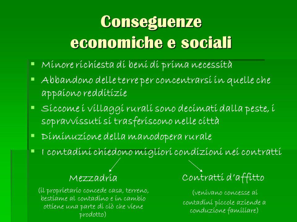Conseguenze economiche e sociali Minore richiesta di beni di prima necessità Abbandono delle terre per concentrarsi in quelle che appaiono redditizie