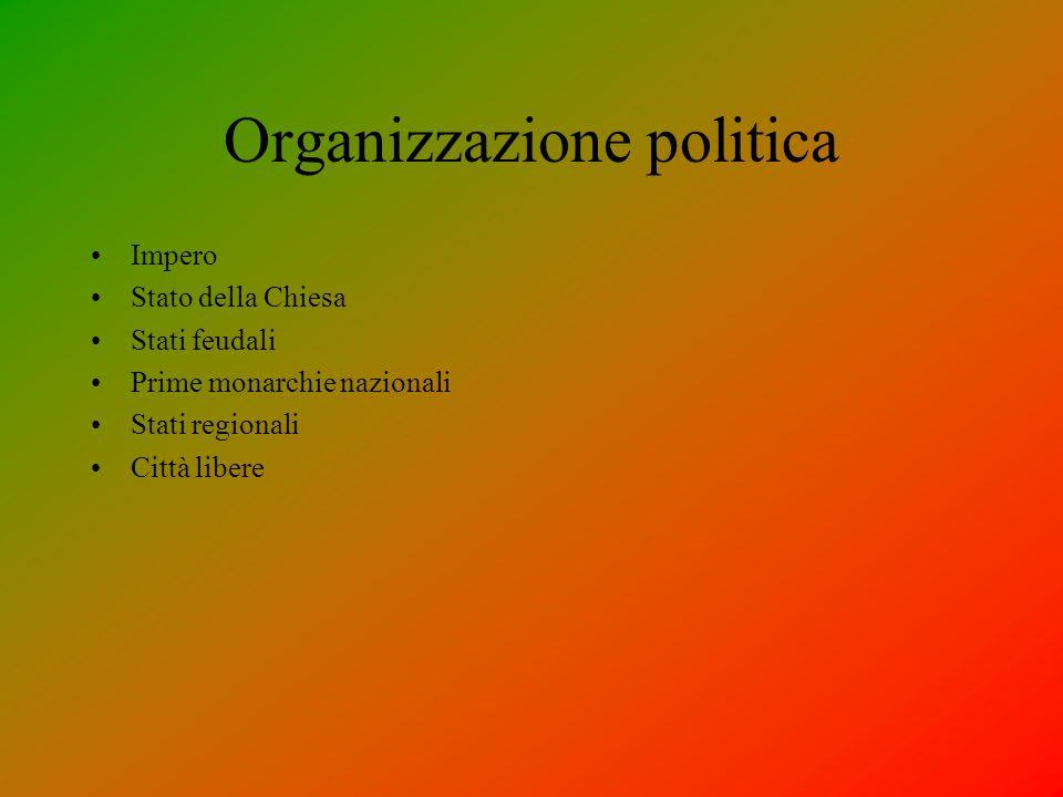 Organizzazione politica Impero Stato della Chiesa Stati feudali Prime monarchie nazionali Stati regionali Città libere