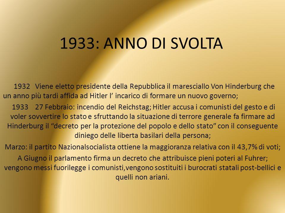 1933: ANNO DI SVOLTA 1932 Viene eletto presidente della Repubblica il maresciallo Von Hinderburg che un anno più tardi affida ad Hitler l incarico di