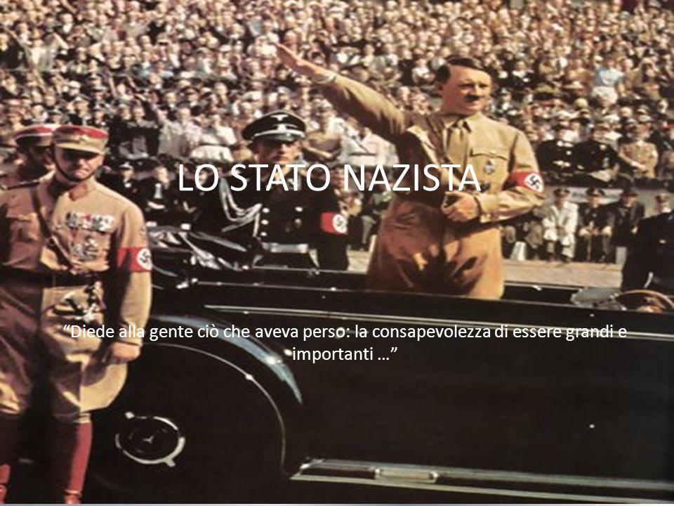 LO STATO NAZISTA Diede alla gente ciò che aveva perso: la consapevolezza di essere grandi e importanti …