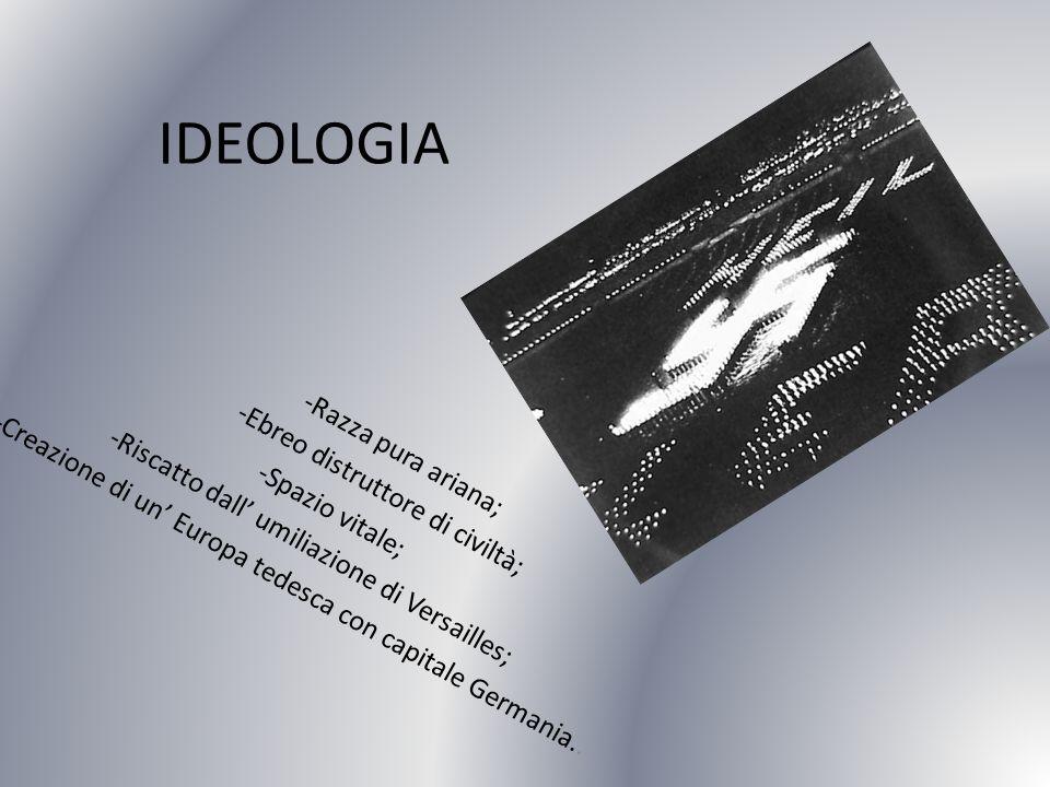IDEOLOGIA -Razza pura ariana; -Ebreo distruttore di civiltà; -Spazio vitale; -Riscatto dall umiliazione di Versailles; -Creazione di un Europa tedesca