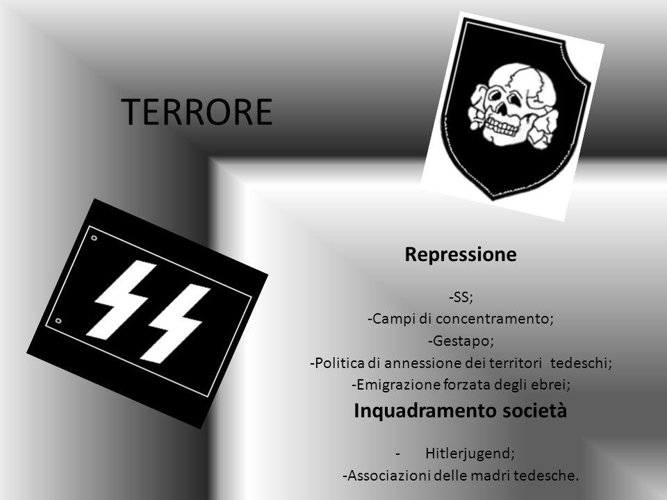 TERRORE Repressione -SS; -Campi di concentramento; -Gestapo; -Politica di annessione dei territori tedeschi; -Emigrazione forzata degli ebrei; Inquadr
