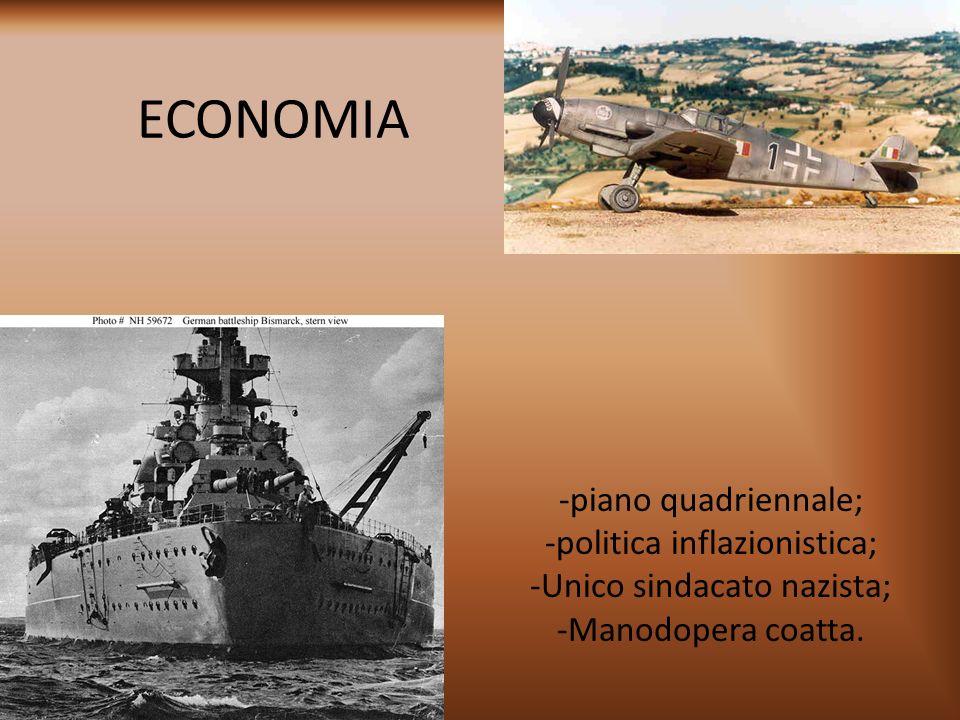 ECONOMIA -piano quadriennale; -politica inflazionistica; -Unico sindacato nazista; -Manodopera coatta.