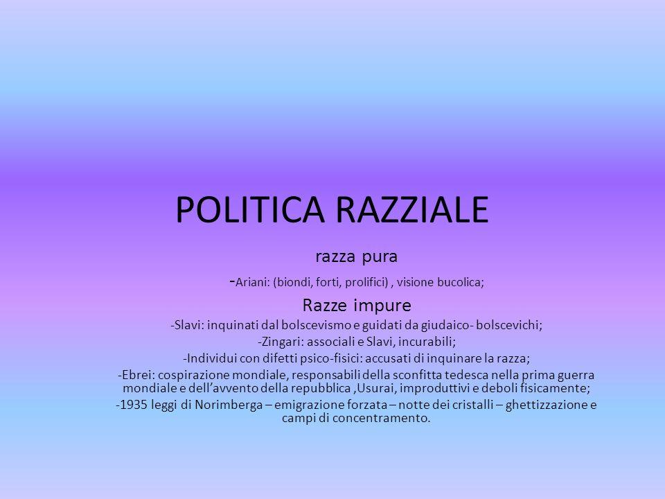 POLITICA RAZZIALE razza pura - Ariani: (biondi, forti, prolifici), visione bucolica; Razze impure -Slavi: inquinati dal bolscevismo e guidati da giuda