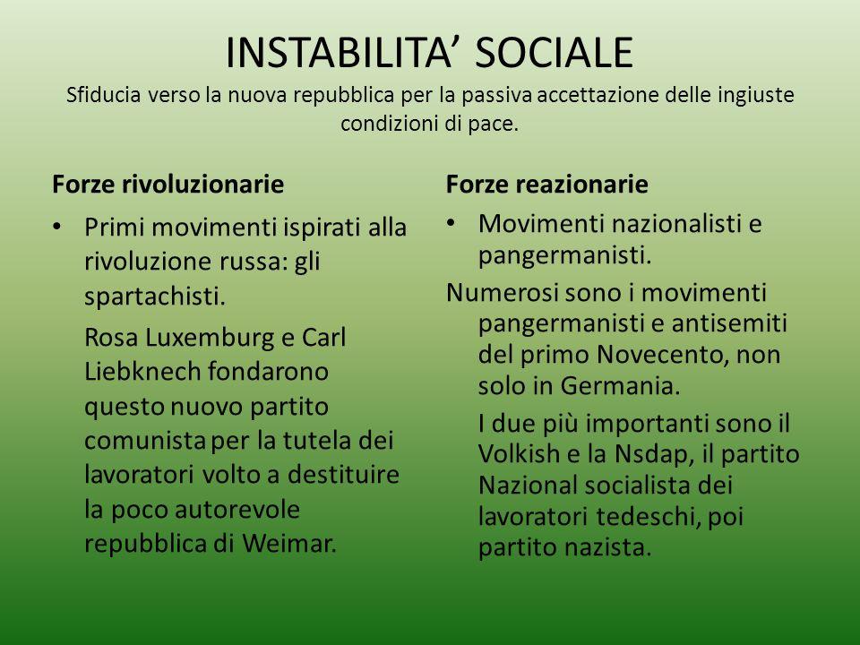 INSTABILITA SOCIALE Sfiducia verso la nuova repubblica per la passiva accettazione delle ingiuste condizioni di pace. Forze rivoluzionarie Primi movim