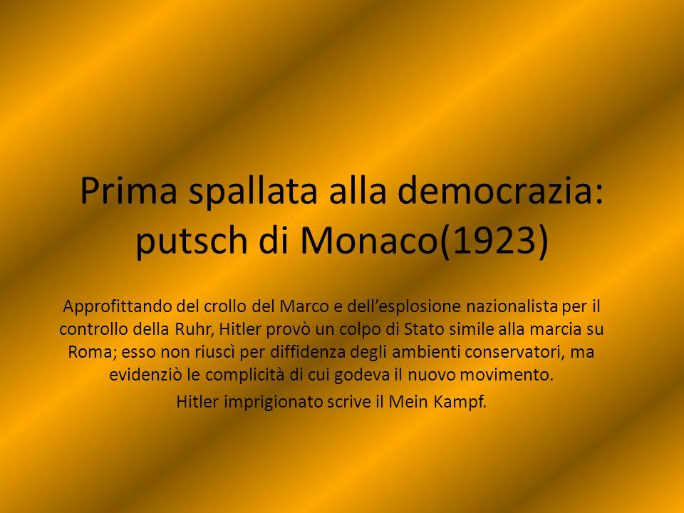 Prima spallata alla democrazia: putsch di Monaco(1923) Approfittando del crollo del Marco e dellesplosione nazionalista per il controllo della Ruhr, H