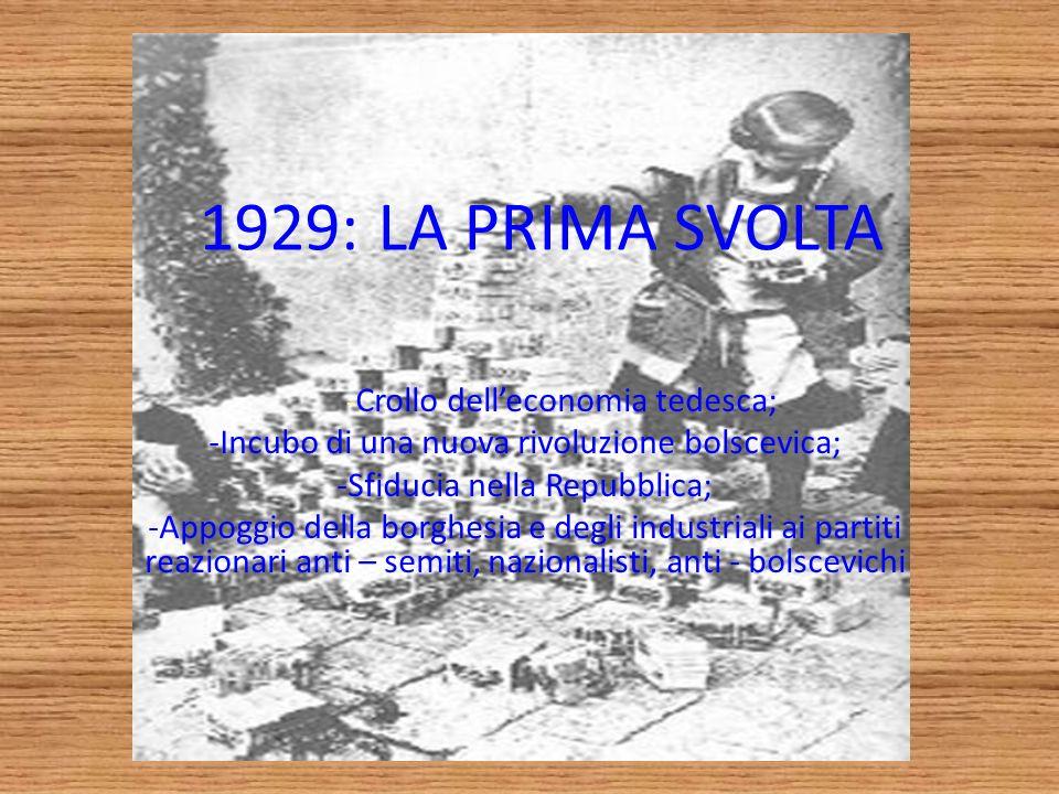 1929: LA PRIMA SVOLTA - Crollo delleconomia tedesca; -Incubo di una nuova rivoluzione bolscevica; -Sfiducia nella Repubblica; -Appoggio della borghesi