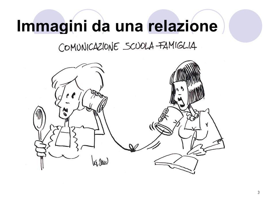 34 STILI COMUNICATIVI Aggressivo Passivo ASSERTIVO