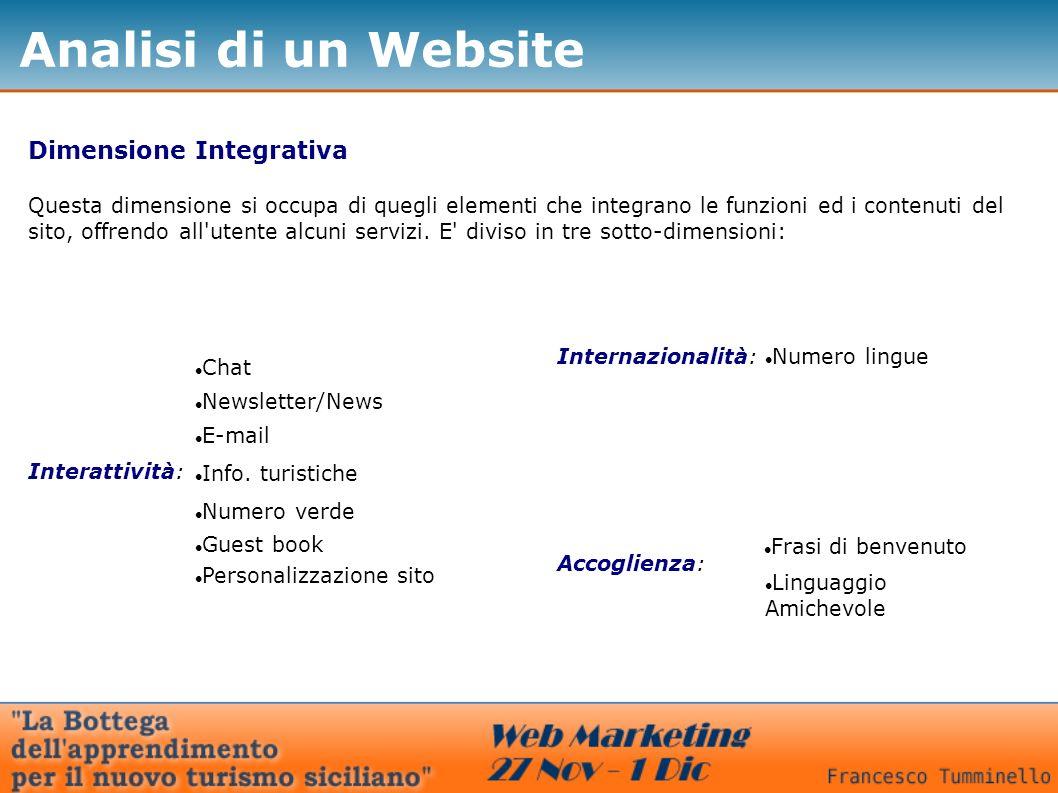 Analisi di un Website Dimensione Integrativa Questa dimensione si occupa di quegli elementi che integrano le funzioni ed i contenuti del sito, offrendo all utente alcuni servizi.