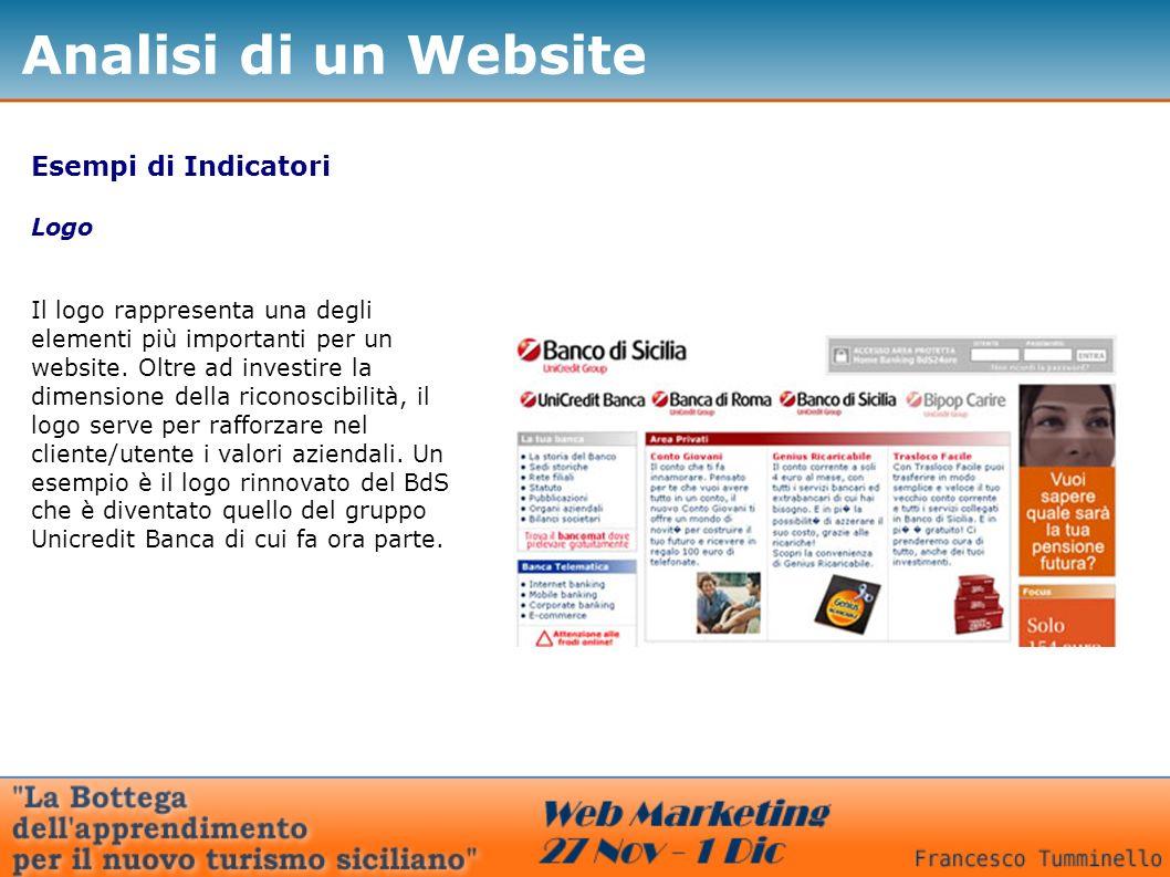 Esempi di Indicatori Logo Il logo rappresenta una degli elementi più importanti per un website.