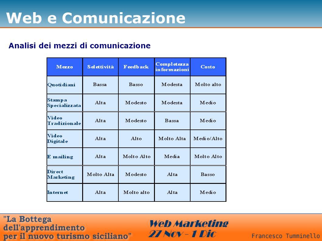 Web e Comunicazione Analisi dei mezzi di comunicazione