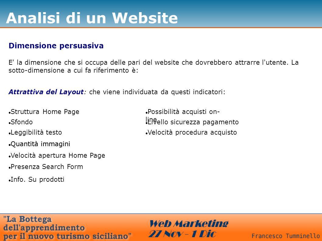 Analisi di un Website Dimensione persuasiva E la dimensione che si occupa delle pari del website che dovrebbero attrarre l utente.