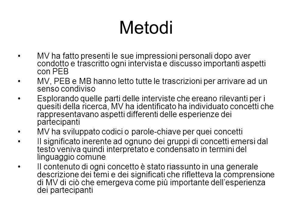 Metodi MV ha fatto presenti le sue impressioni personali dopo aver condotto e trascritto ogni intervista e discusso importanti aspetti con PEB MV, PEB