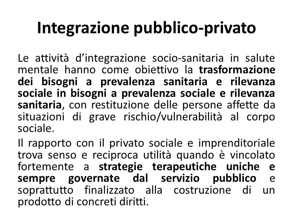 Integrazione pubblico-privato Le attività dintegrazione socio-sanitaria in salute mentale hanno come obiettivo la trasformazione dei bisogni a prevale
