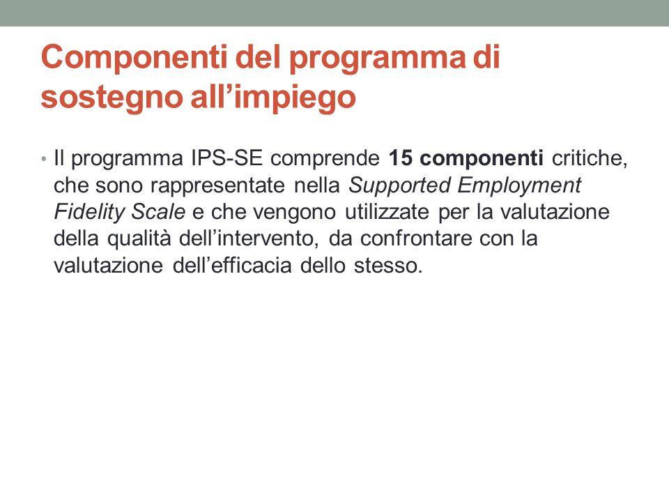 Componenti del programma di sostegno allimpiego Il programma IPS-SE comprende 15 componenti critiche, che sono rappresentate nella Supported Employmen