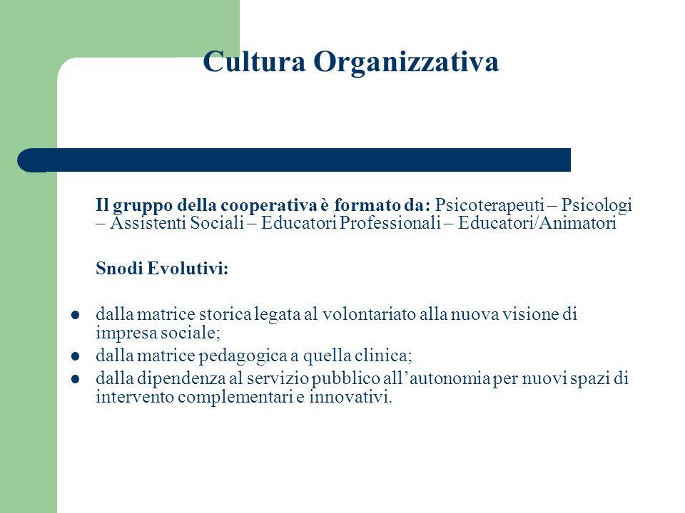 Il gruppo istituzionale Interviene sulla necessità di legare gli interventi delle singole equipe di lavoro con la lettura della cultura organizzativa e dei processi/ cambiamenti sociali in atto.