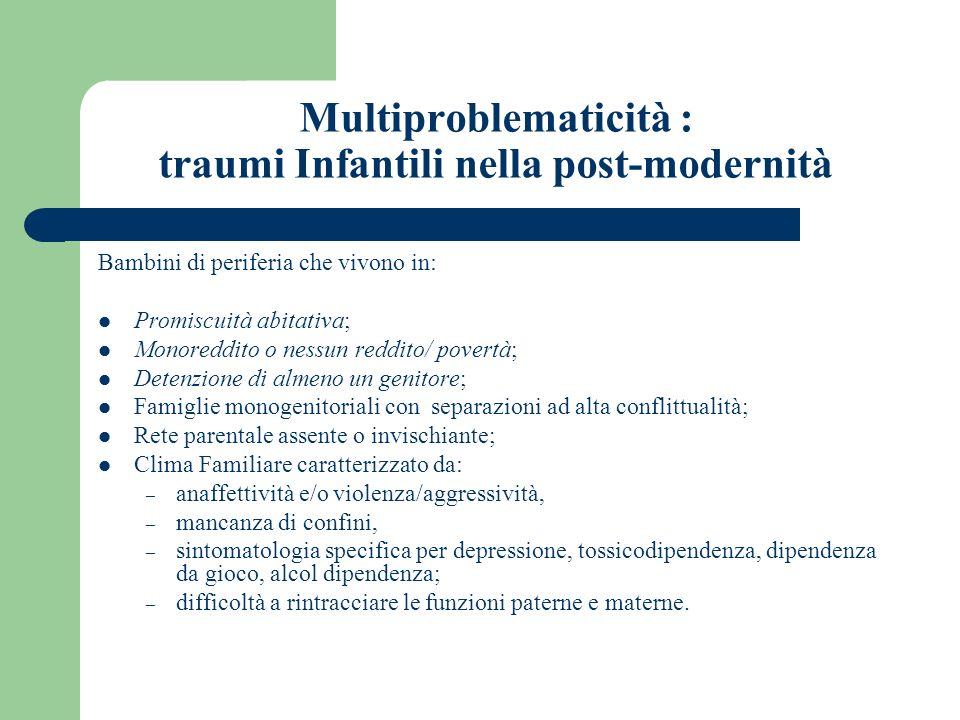 Domani … GRUPPO PSICOANALITICO MULTIFAMILIARE Modello proposto da G.